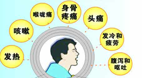 【香港流感来袭】关于流感,你一定要知道的事!