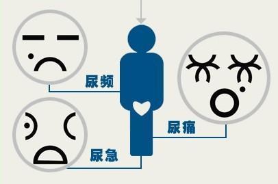 尿出血是怎么回事男性(四种疾病内附治疗方案)