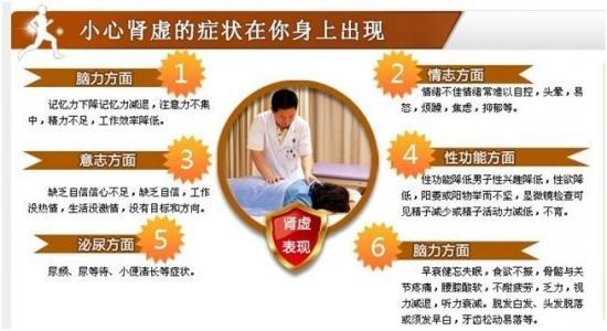 【肾虚的表现男人】男性肾虚的5种状态,你有吗?