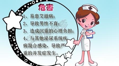 生殖器疱疹什么症状?  表示惊讶到了