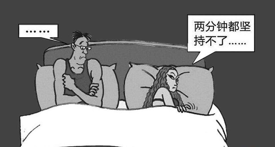 淮安治疗早泄多少钱 【2020价格一览表】